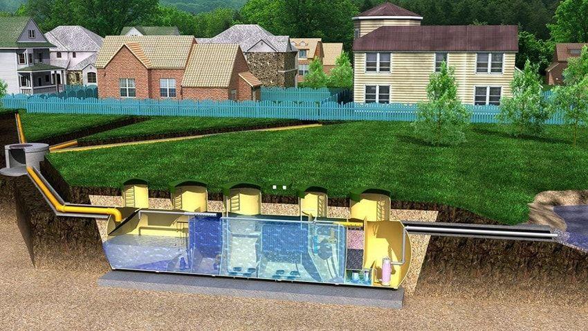 Зачем нужны системы биологической очистки сточных вод